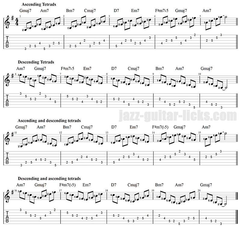 Arpeggio practice guitar sheetmusic