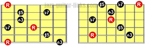 Augmented 7 arpeggios guitar positions