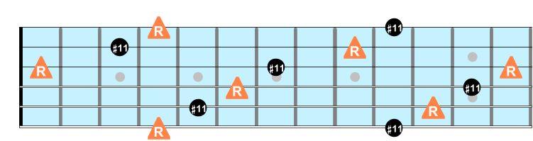 Augmented eleventh intervals on guitar