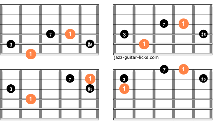 Augmented major 7 guitar arpeggios one octave shapes
