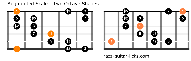 Augmented scale guitar charts