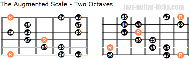 Augmented scale guitar two octave shapes