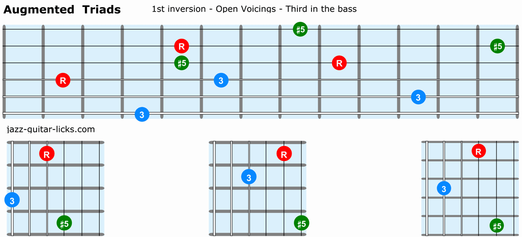 Augmented triads guitar 1st inversion open voicings