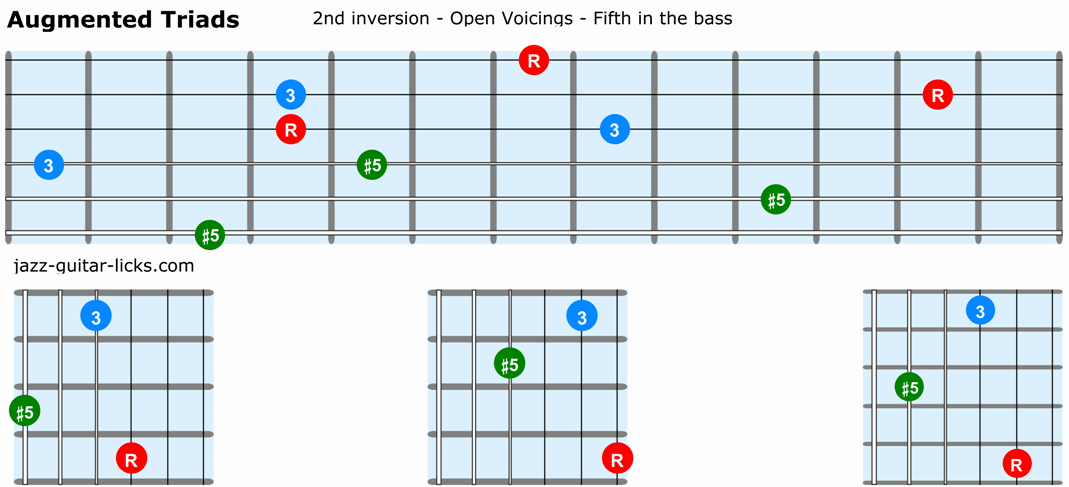 Augmented triads guitar 2nd inversion open voicings