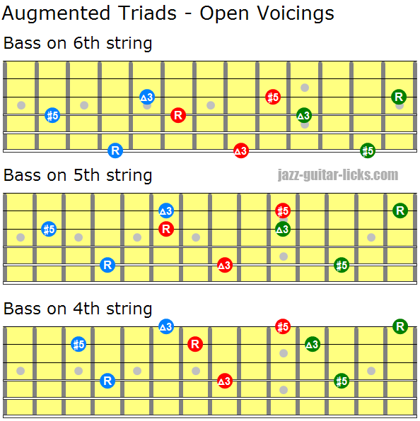 Augmented triads open voicings 1