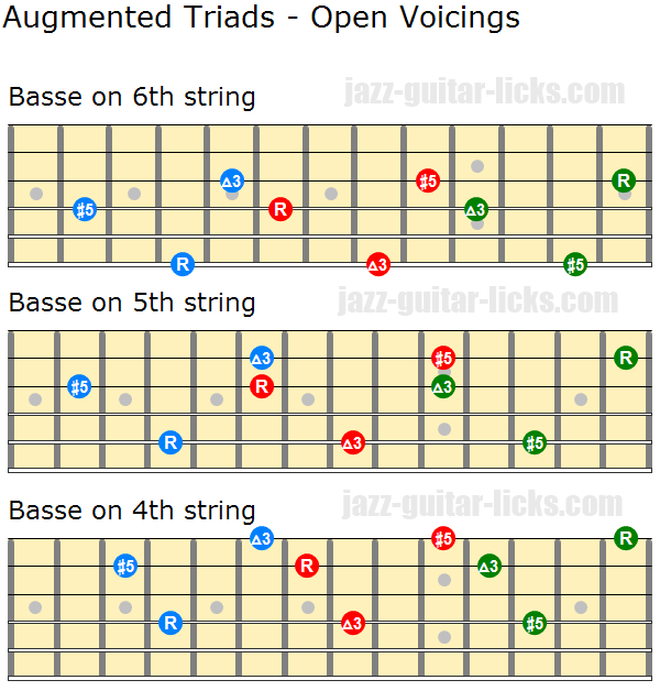 Augmented triads open voicings