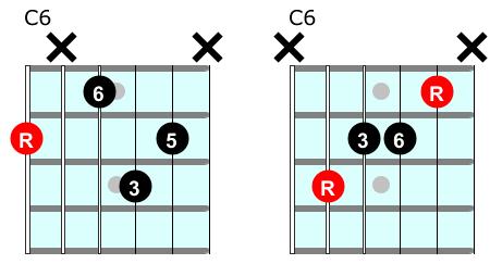 Basic major sixth chords on guitar