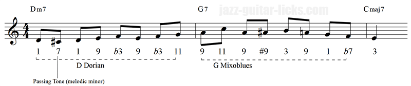 Bebop patterns for guitar david baker 2