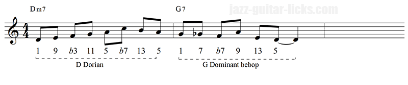 Bebop patterns for guitar david baker 4