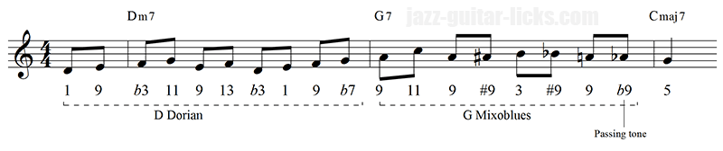 Bebop patterns for guitar david baker 6