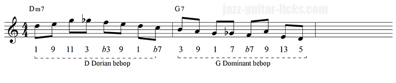 Bebop patterns for guitar david baker 7