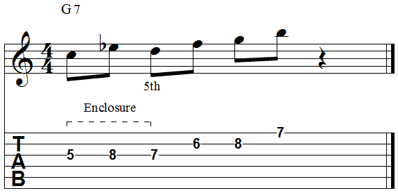 Chord fifth enclosure scale tones below chromatic tones above