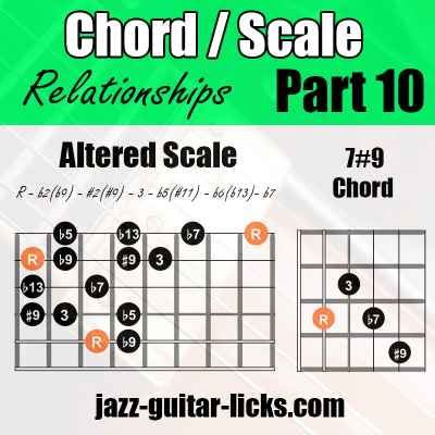 Chord scale relationships altered scale 10