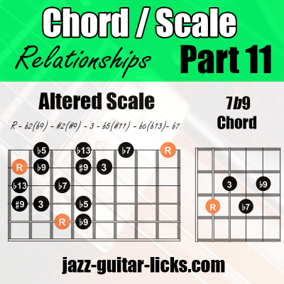 Chord scale relationships altered scale 11