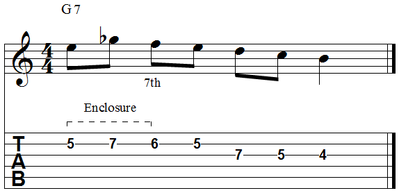Chord seventh enclosure scale tones below chromatic tones above