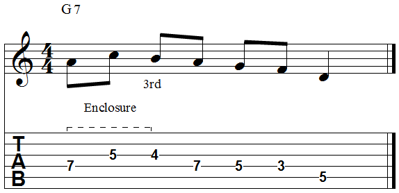 Chord third enclosure scale tones below chromatic tones above
