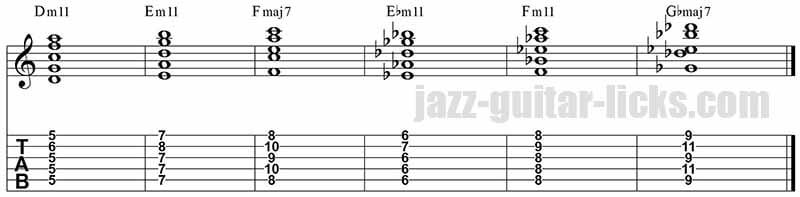 Modal comping jazz guitar chords