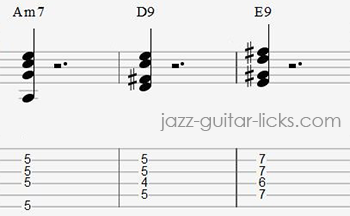 Chords tab for guitar