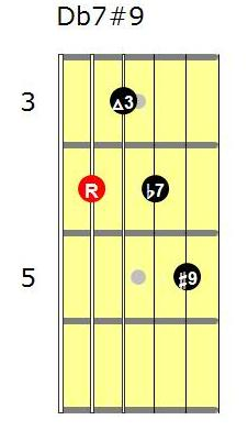 Db7#9