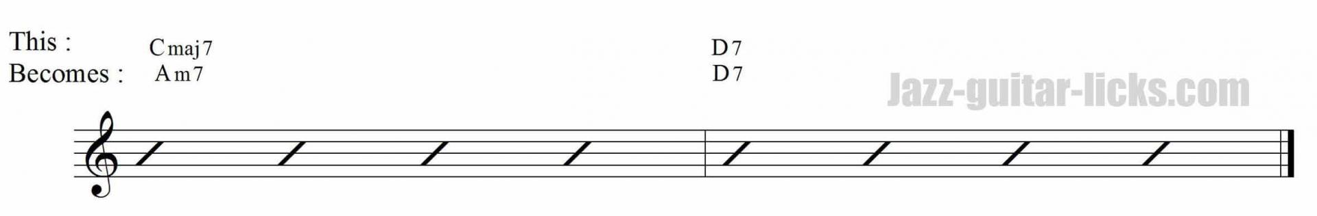 Diatonic major chord substitution 2