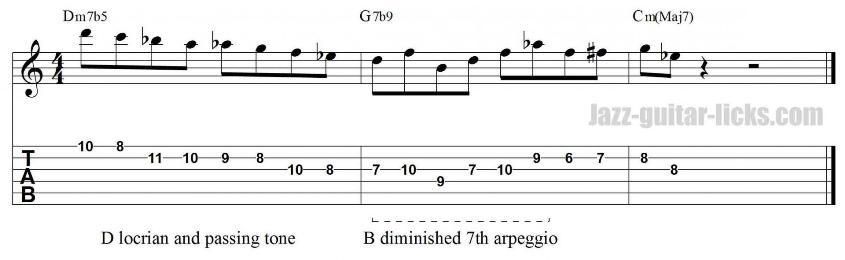 Dim7 arpeggio guitar lick