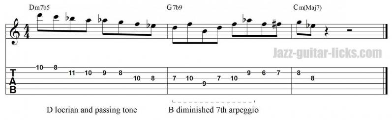 minor 2 5 1 jazz guitar licks Locrian mode