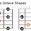 Dim7 arpeggios two octave shapes