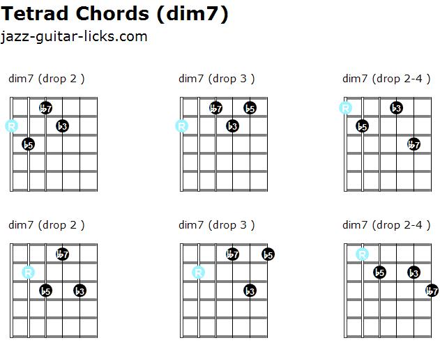 Dim7 tetrad chords