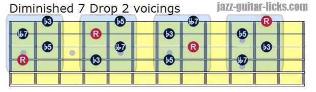 Diminished 7 drop 2 voicings for guitar