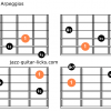 Diminished 7 guitar arpeggios one octave