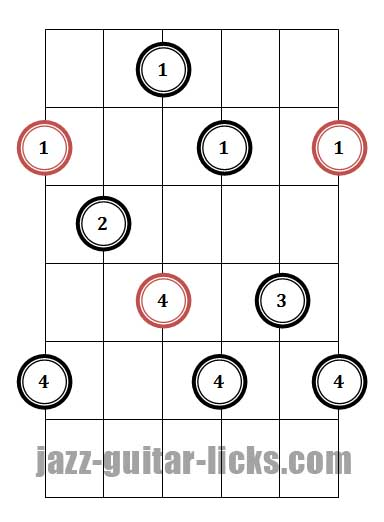 Diminished 7th guitar arpeggio pattern 1 fingering