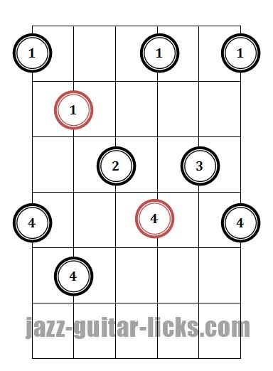Diminished 7th guitar arpeggio pattern 2