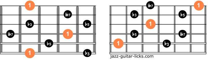 Diminished guitar arpeggios two octave shapes