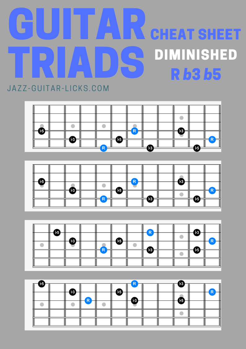 Diminished guitar triad chords