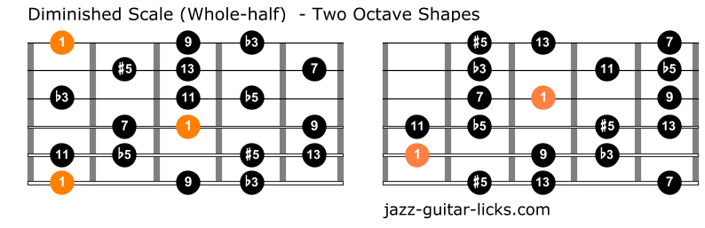 Diminished scale guitar chart