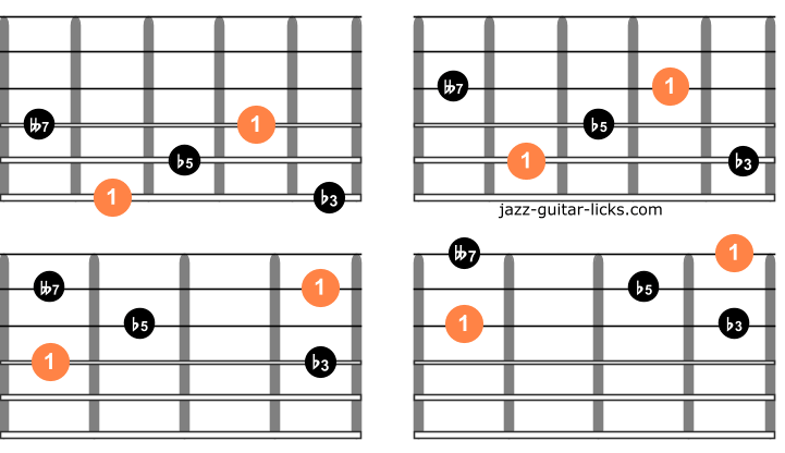 Diminished seventh guitar arpeggios one octave