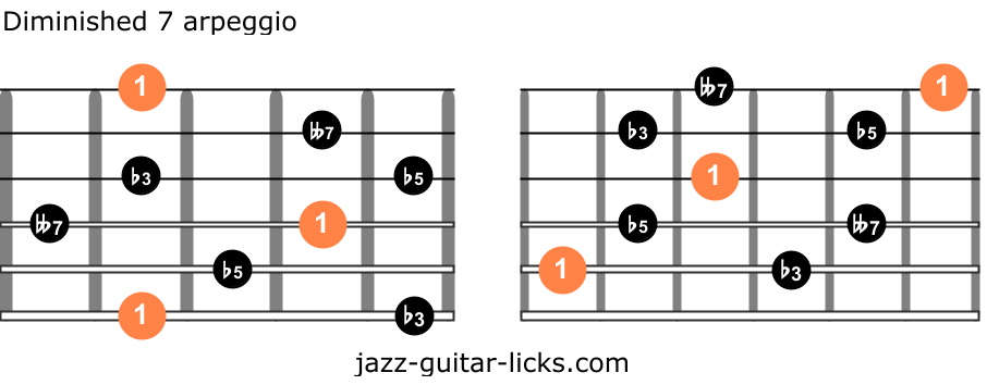Diminished seventh guitar arpeggios two octave
