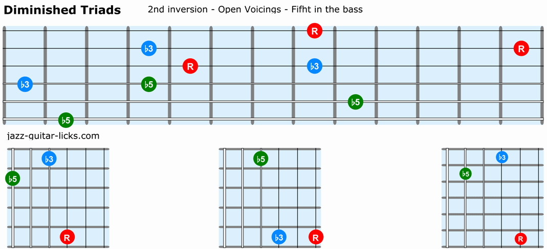 Diminished triads guitar 2nd inversion open voicings