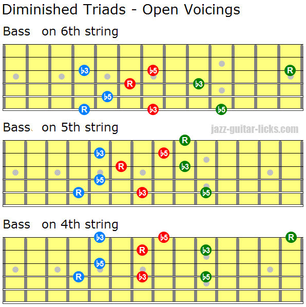 Diminished triads open voicings 2