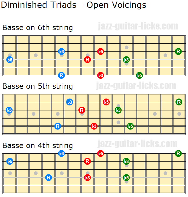 Diminished triads open voicings