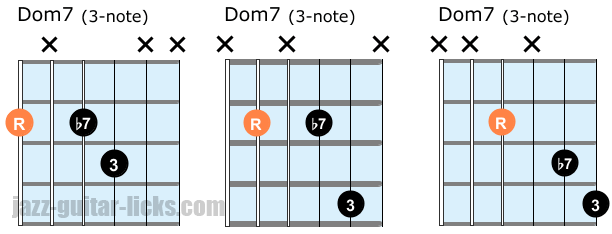 Dom7 chords shell voicings
