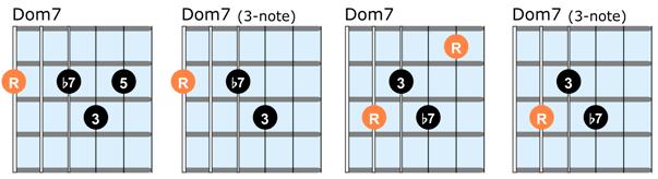 Dom7 chords