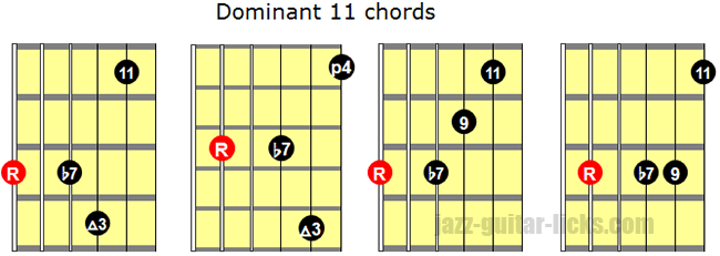Dominant 11 chords