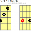 Dominant 11th guitar chords 2
