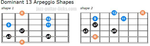 Dominant 13 arpeggio guitar shapes