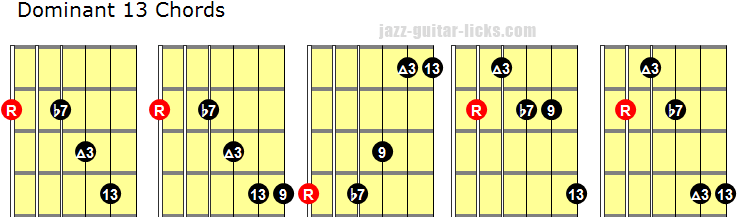Dominant 13 guitar chord diagrams