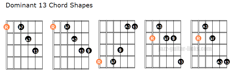Dominant 13 guitar chord shapes
