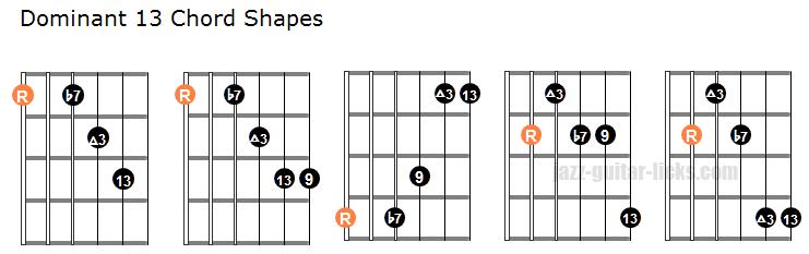 Dominant 13 guitar chord shapes
