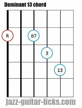 Dominant 13 th guitar chord