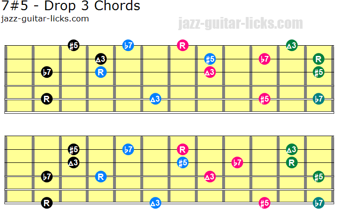 Dominant 7 5 drop 3 chords